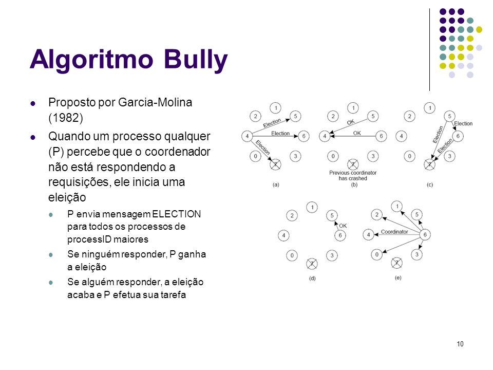 10 Algoritmo Bully Proposto por Garcia-Molina (1982) Quando um processo qualquer (P) percebe que o coordenador não está respondendo a requisições, ele