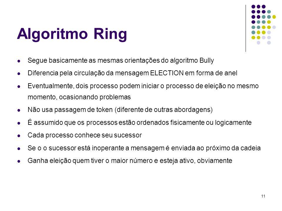 11 Algoritmo Ring Segue basicamente as mesmas orientações do algoritmo Bully Diferencia pela circulação da mensagem ELECTION em forma de anel Eventual