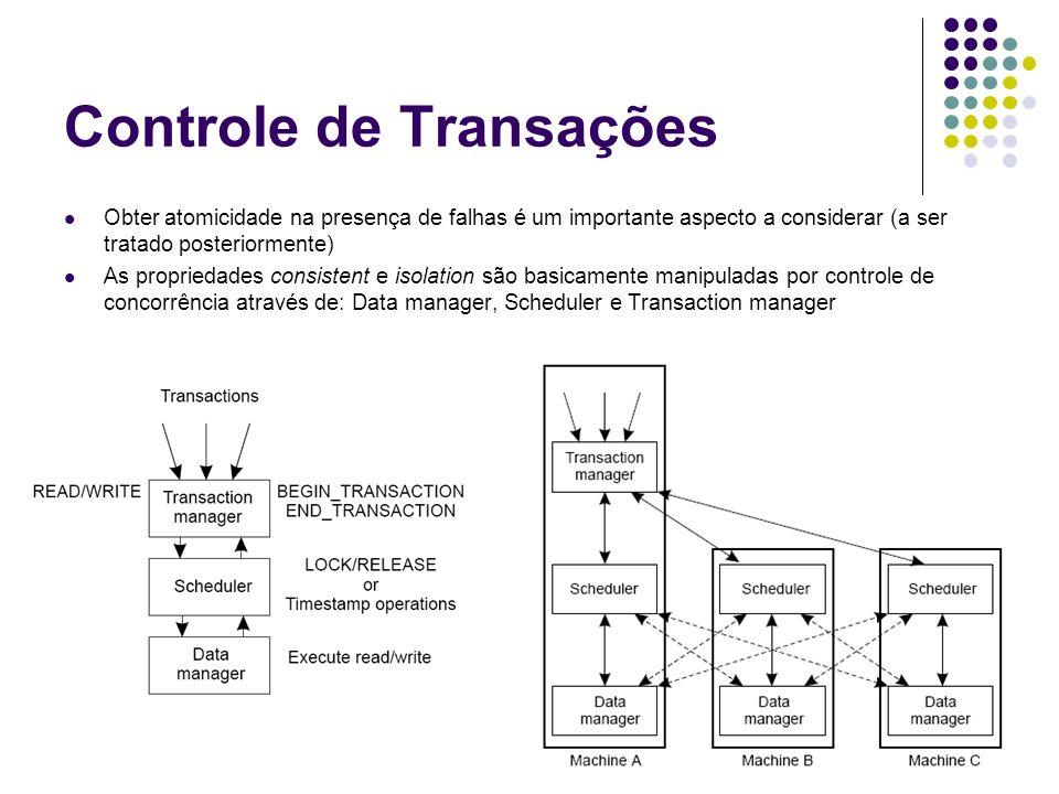 20 Controle de Transações Obter atomicidade na presença de falhas é um importante aspecto a considerar (a ser tratado posteriormente) As propriedades