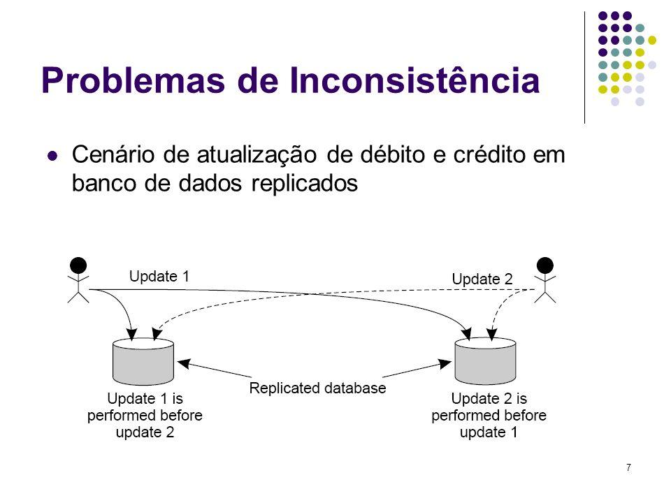 7 Problemas de Inconsistência Cenário de atualização de débito e crédito em banco de dados replicados