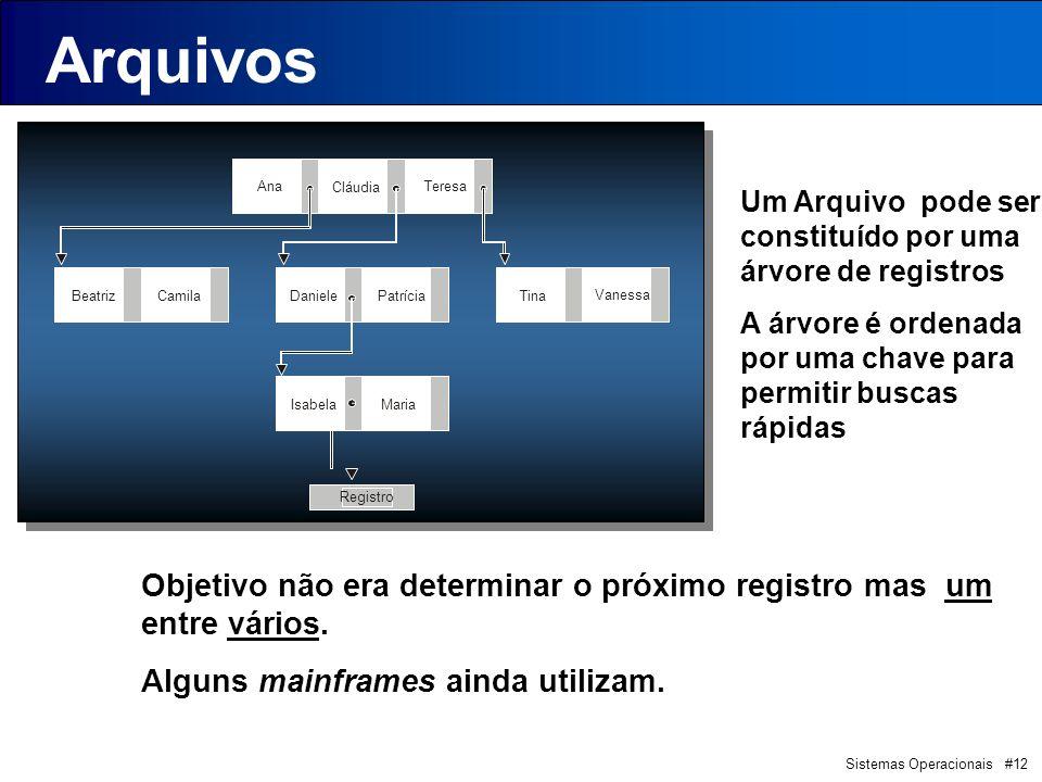 Sistemas Operacionais #12 Arquivos Um Arquivo pode ser constituído por uma árvore de registros A árvore é ordenada por uma chave para permitir buscas rápidas Objetivo não era determinar o próximo registro mas um entre vários.