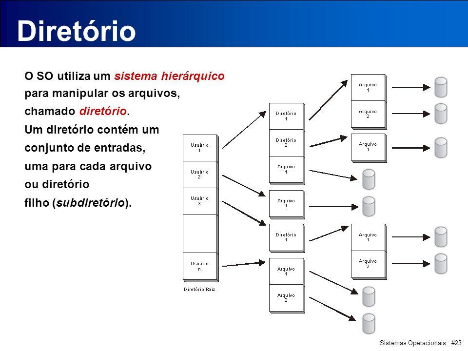 Sistemas Operacionais #23 O SO utiliza um sistema hierárquico para manipular os arquivos, chamado diretório.