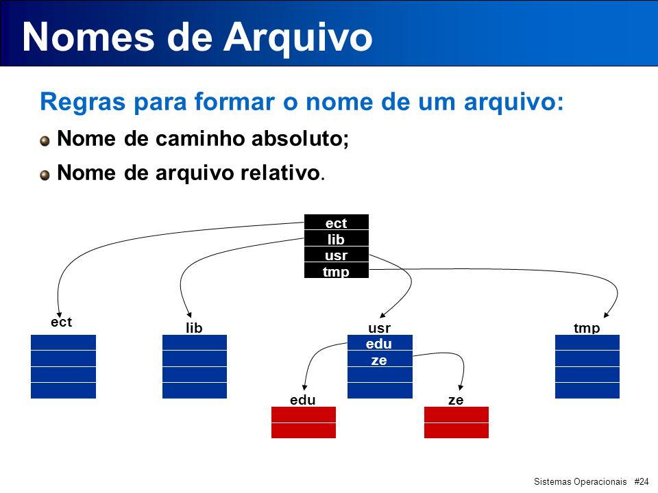 Sistemas Operacionais #24 Nomes de Arquivo Regras para formar o nome de um arquivo: Nome de caminho absoluto; Nome de arquivo relativo.