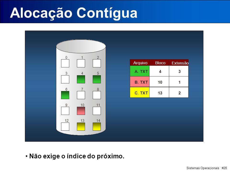 Sistemas Operacionais #28 Alocação Contígua 012 345 678 91011 121314 ArquivoBloco A.