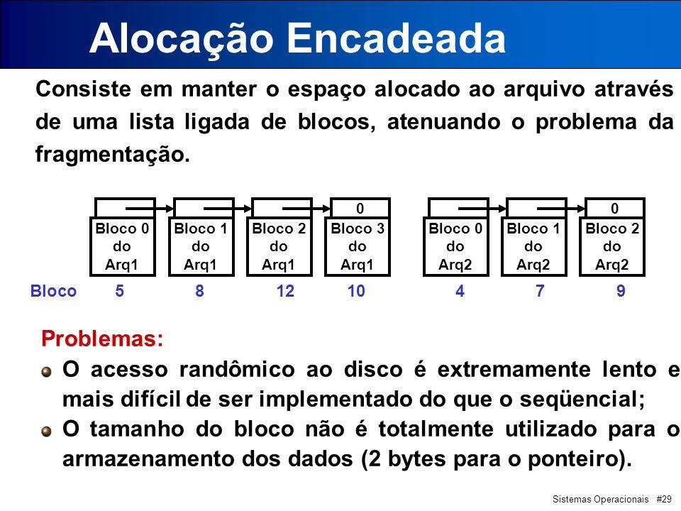 Sistemas Operacionais #29 Bloco 5 8 12 10 4 7 9 Bloco 0 do Arq1 Bloco 1 do Arq1 Bloco 2 do Arq1 0 Bloco 3 do Arq1 Bloco 0 do Arq2 Bloco 1 do Arq2 0 Bloco 2 do Arq2 Problemas: O acesso randômico ao disco é extremamente lento e mais difícil de ser implementado do que o seqüencial; O tamanho do bloco não é totalmente utilizado para o armazenamento dos dados (2 bytes para o ponteiro).