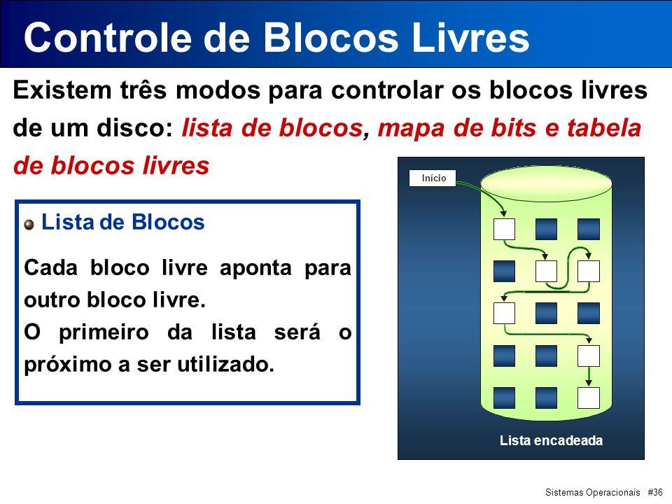 Sistemas Operacionais #36 Controle de Blocos Livres Existem três modos para controlar os blocos livres de um disco: lista de blocos, mapa de bits e tabela de blocos livres Lista de Blocos Cada bloco livre aponta para outro bloco livre.
