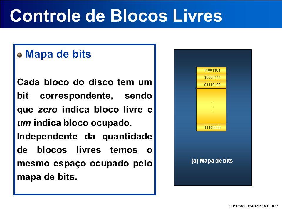 Sistemas Operacionais #37 Controle de Blocos Livres Mapa de bits Cada bloco do disco tem um bit correspondente, sendo que zero indica bloco livre e um indica bloco ocupado.