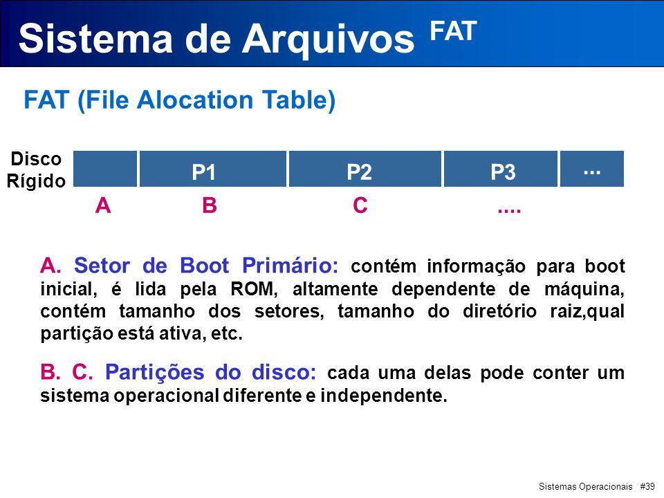 Sistemas Operacionais #39 FAT (File Alocation Table) Sistema de Arquivos FAT Disco Rígido P1 P2P3... A B C.... A. Setor de Boot Primário: contém infor