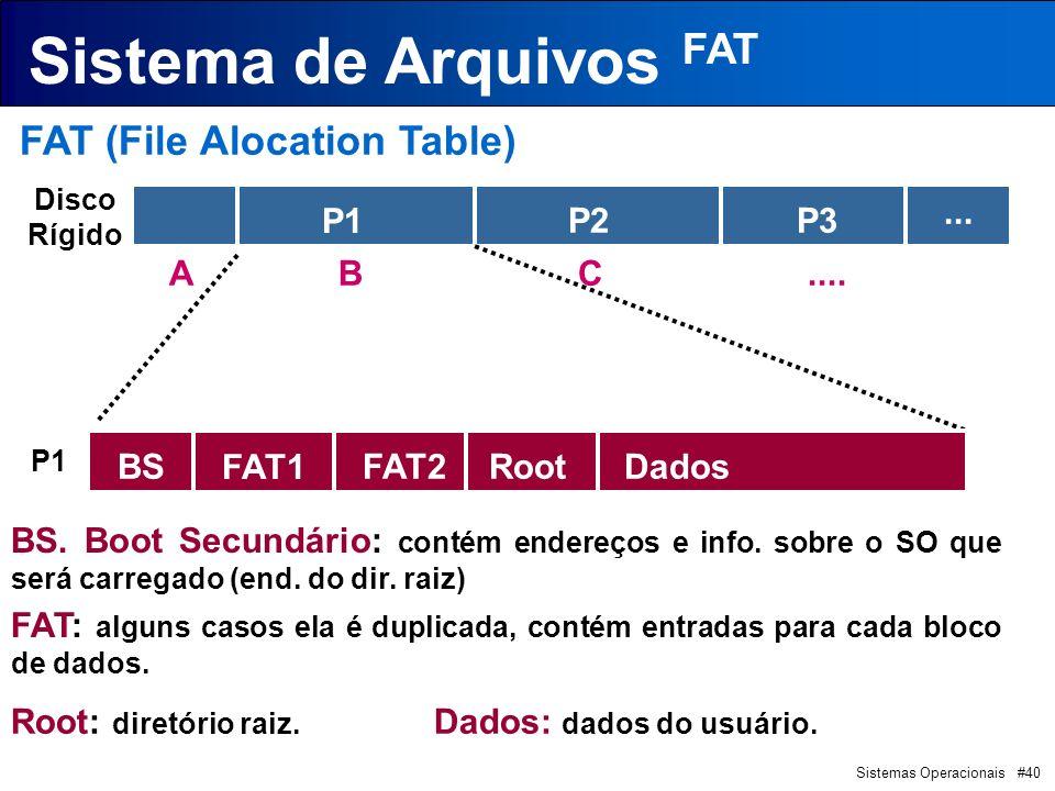 Sistemas Operacionais #40 FAT (File Alocation Table) Sistema de Arquivos FAT Disco Rígido P1 P2P3... A B C.... FAT1 FAT2Root P1 DadosBS BS. Boot Secun