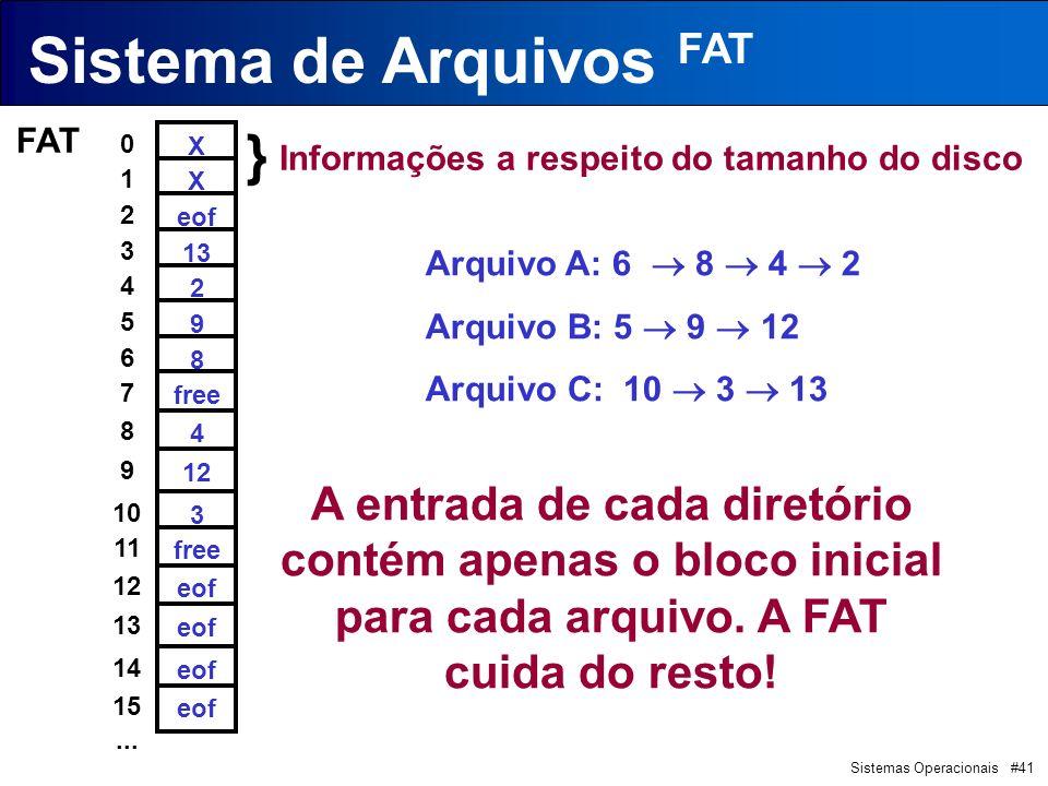 Sistemas Operacionais #41 Sistema de Arquivos FAT X X eof 13 2 9 8 free 4 12 3 free eof 0 1 2 3 4 5 6 7 8 9 10 11 12 13 14 15... FAT } Informações a r