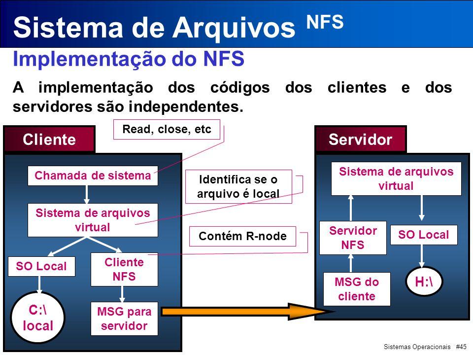 Sistemas Operacionais #45 Sistema de Arquivos NFS Implementação do NFS A implementação dos códigos dos clientes e dos servidores são independentes.