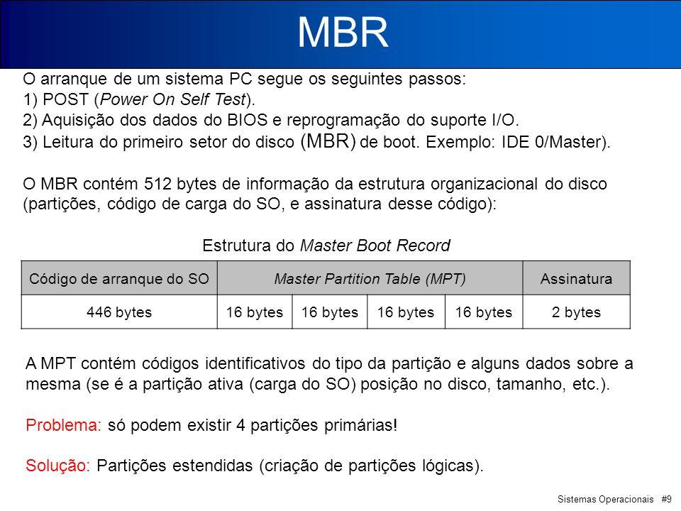 Sistemas Operacionais #9 MBR O arranque de um sistema PC segue os seguintes passos: 1) POST (Power On Self Test).