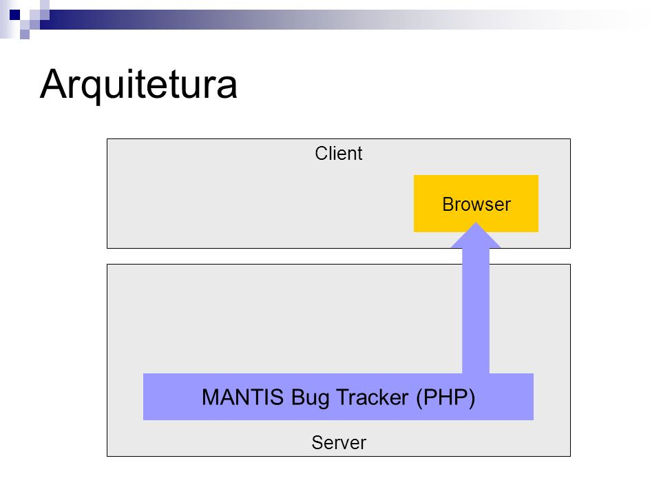 Server Arquitetura Client Browser MANTIS Bug Tracker (PHP) API Connect SOAP Interface SOAP ClientAny Client Server Application