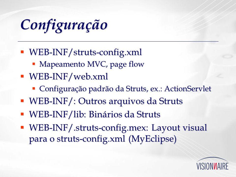 Configuração WEB-INF/struts-config.xml WEB-INF/struts-config.xml Mapeamento MVC, page flow Mapeamento MVC, page flow WEB-INF/web.xml WEB-INF/web.xml C