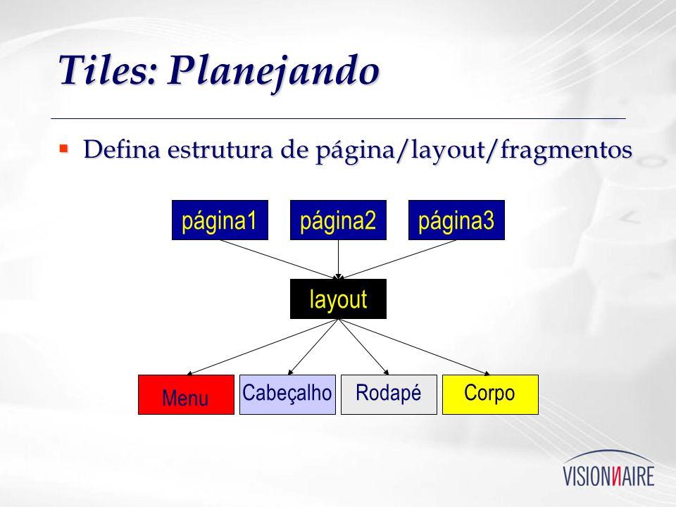 Tiles: Planejando Defina estrutura de página/layout/fragmentos Defina estrutura de página/layout/fragmentos CabeçalhoCorpo Menu Rodapé layout página1p