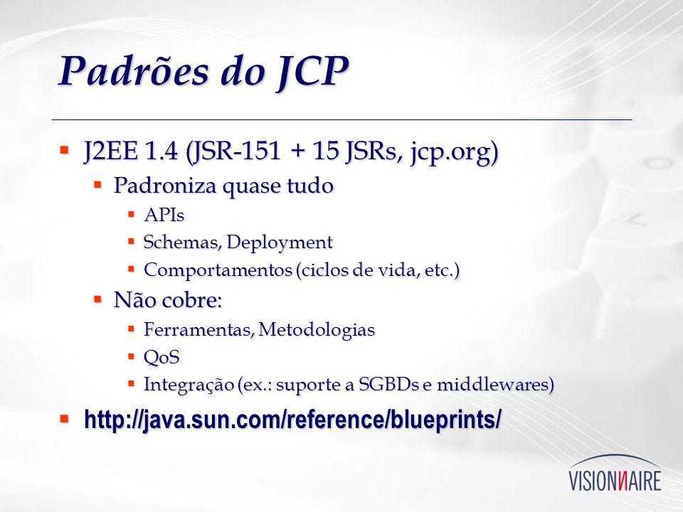 Padrões do JCP J2EE 1.4 (JSR-151 + 15 JSRs, jcp.org) J2EE 1.4 (JSR-151 + 15 JSRs, jcp.org) Padroniza quase tudo Padroniza quase tudo APIs APIs Schemas