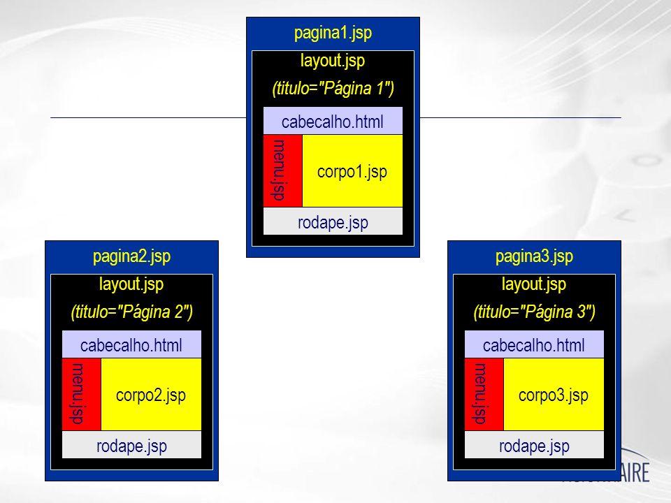 pagina3.jsp layout.jsp (titulo=