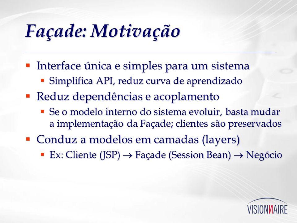 Façade: Motivação Interface única e simples para um sistema Interface única e simples para um sistema Simplifica API, reduz curva de aprendizado Simpl