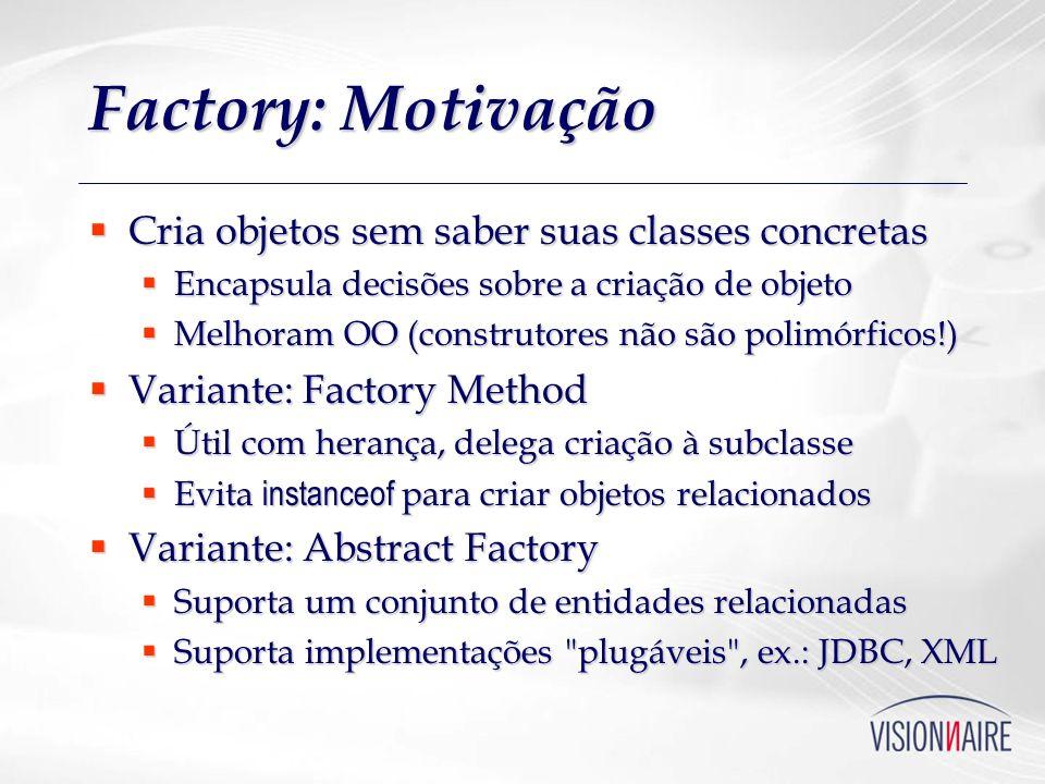 Factory: Motivação Cria objetos sem saber suas classes concretas Cria objetos sem saber suas classes concretas Encapsula decisões sobre a criação de o