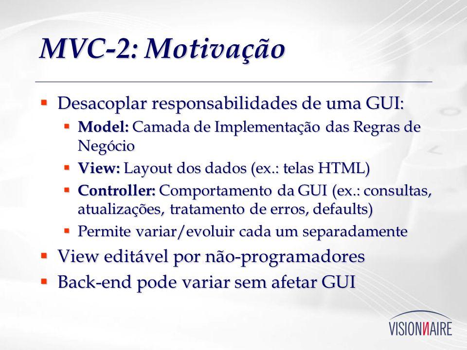 MVC-2: Motivação Desacoplar responsabilidades de uma GUI: Desacoplar responsabilidades de uma GUI: Model: Camada de Implementação das Regras de Negóci