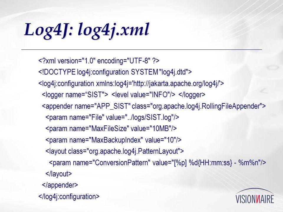 Log4J: log4j.xml </log4j:configuration>