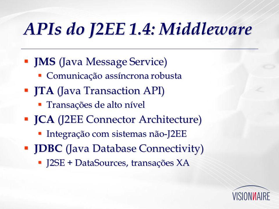 APIs do J2EE 1.4: Web Servlets Servlets Programação Web dinâmica Programação Web dinâmica JSP (Java Sever Pages) JSP (Java Sever Pages) Idem, mais visual Idem, mais visual JSTL (Java Standard Template Library) JSTL (Java Standard Template Library) Idem, mais estruturado Idem, mais estruturado Alternativas/Complementos: Struts, Spring...