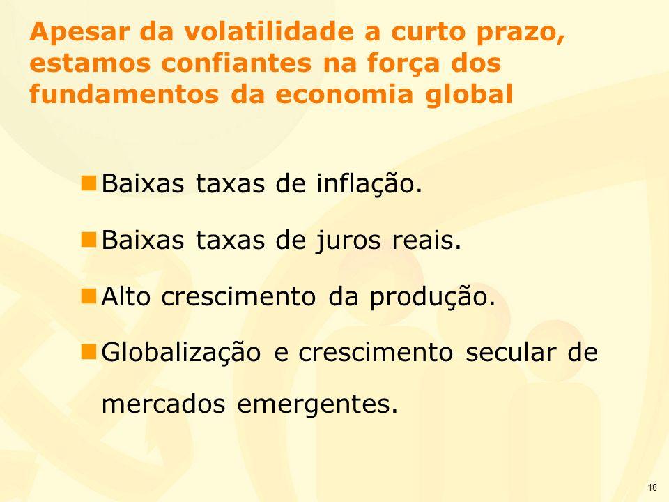 18 nBaixas taxas de inflação. nBaixas taxas de juros reais. nAlto crescimento da produção. nGlobalização e crescimento secular de mercados emergentes.