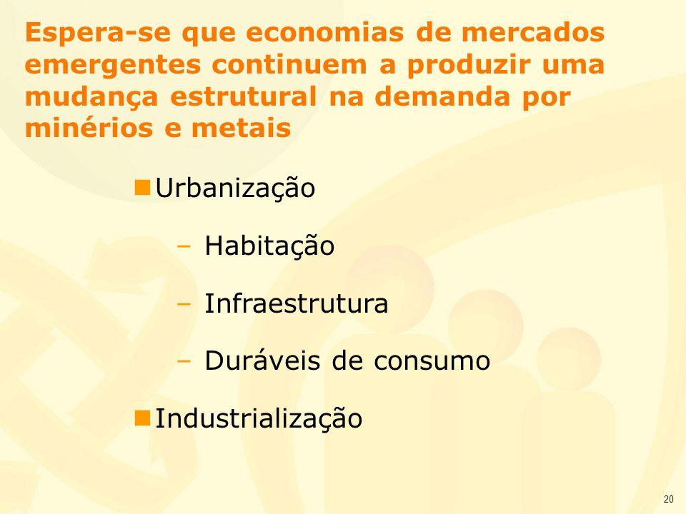 20 nUrbanização –Habitação –Infraestrutura –Duráveis de consumo nIndustrialização Espera-se que economias de mercados emergentes continuem a produzir