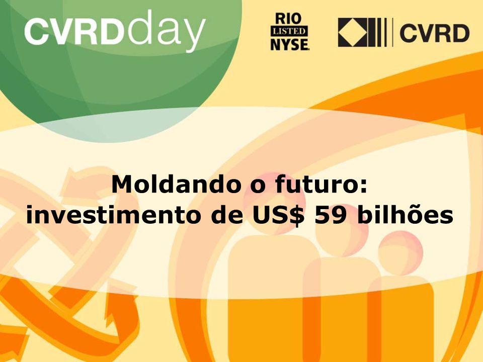 22 Moldando o futuro: investimento de US$ 59 bilhões
