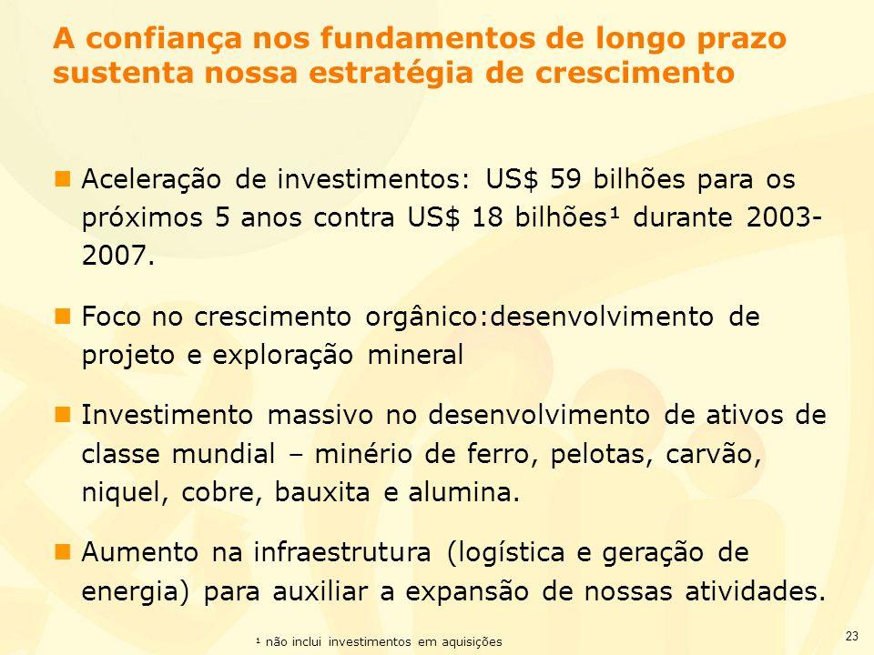 23 nAceleração de investimentos: US$ 59 bilhões para os próximos 5 anos contra US$ 18 bilhões¹ durante 2003- 2007. nFoco no crescimento orgânico:desen