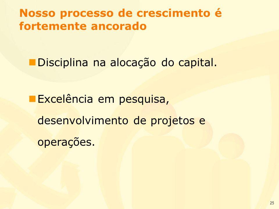 25 nDisciplina na alocação do capital. nExcelência em pesquisa, desenvolvimento de projetos e operações. Nosso processo de crescimento é fortemente an