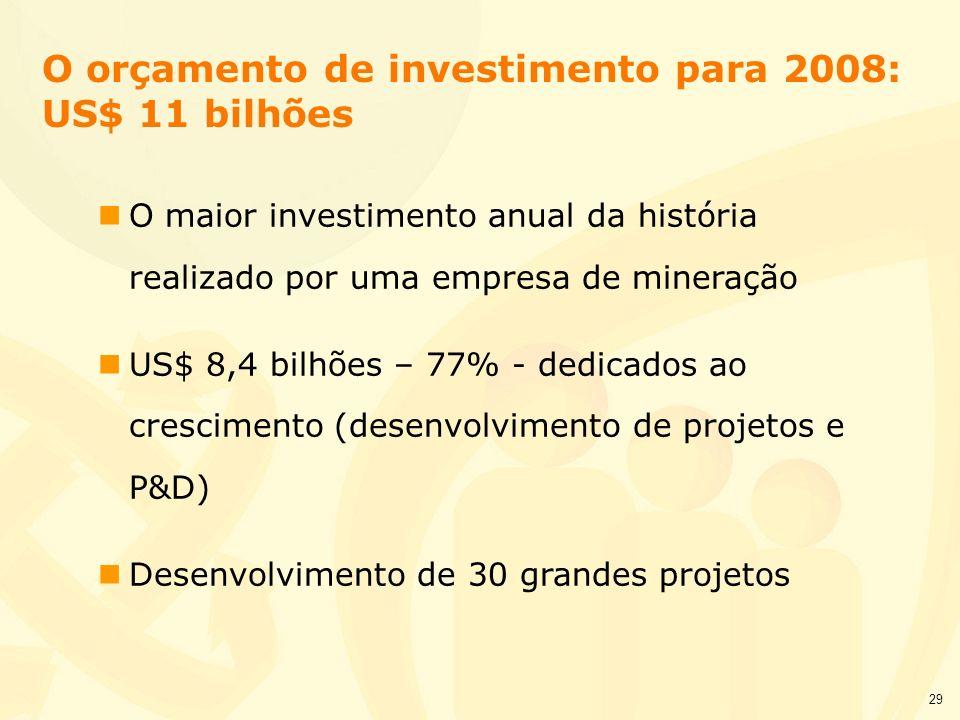 29 O orçamento de investimento para 2008: US$ 11 bilhões nO maior investimento anual da história realizado por uma empresa de mineração nUS$ 8,4 bilhõ