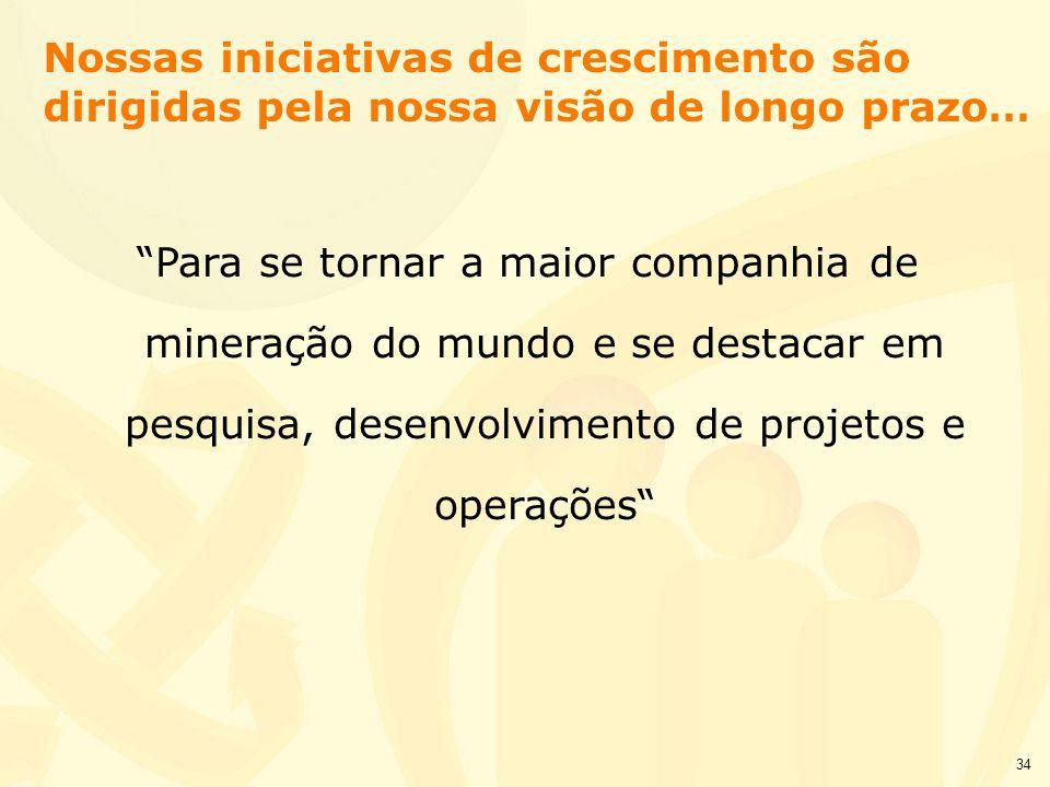 34 Nossas iniciativas de crescimento são dirigidas pela nossa visão de longo prazo… Para se tornar a maior companhia de mineração do mundo e se destac