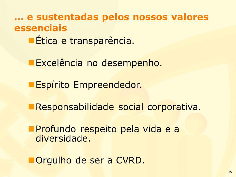 35 nÉtica e transparência. nExcelência no desempenho. nEspírito Empreendedor. nResponsabilidade social corporativa. nProfundo respeito pela vida e a d