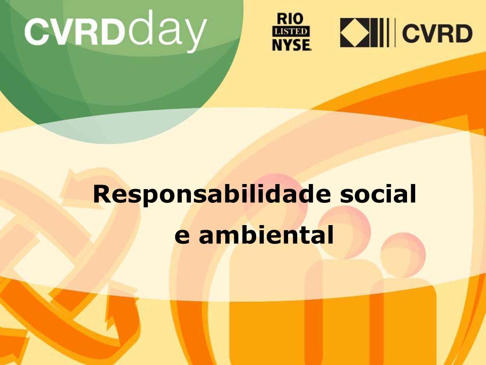 5 Responsabilidade social A CVRD planeja investir US$ 1,4 bilhão em programas sociais nos próximos cinco anos em todo mundo A CVRD planeja investir US$ 1,4 bilhão em programas sociais nos próximos cinco anos em todo mundo 2007EUS$ 193 milhões 2008EUS$ 280 milhões Responsabilidade social e ambiental, um compromisso estratégico da CVRD