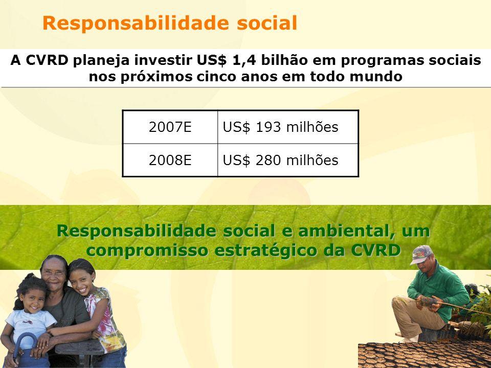 6 Responsabilidade ambiental E US$ 2,8 bilhões em proteção ambiental de 2008 a 2012 E US$ 2,8 bilhões em proteção ambiental de 2008 a 2012 2007EUS$ 375 milhões 2008EUS$ 475 milhões Responsabilidade social e ambiental, um compromisso estratégico da CVRD