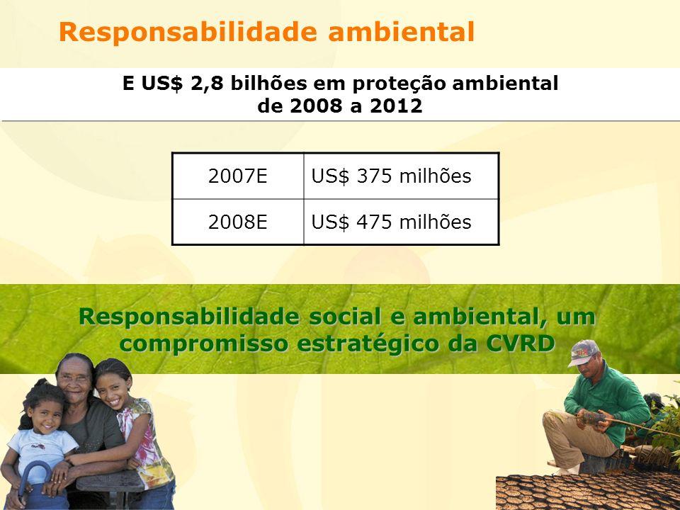 6 Responsabilidade ambiental E US$ 2,8 bilhões em proteção ambiental de 2008 a 2012 E US$ 2,8 bilhões em proteção ambiental de 2008 a 2012 2007EUS$ 37