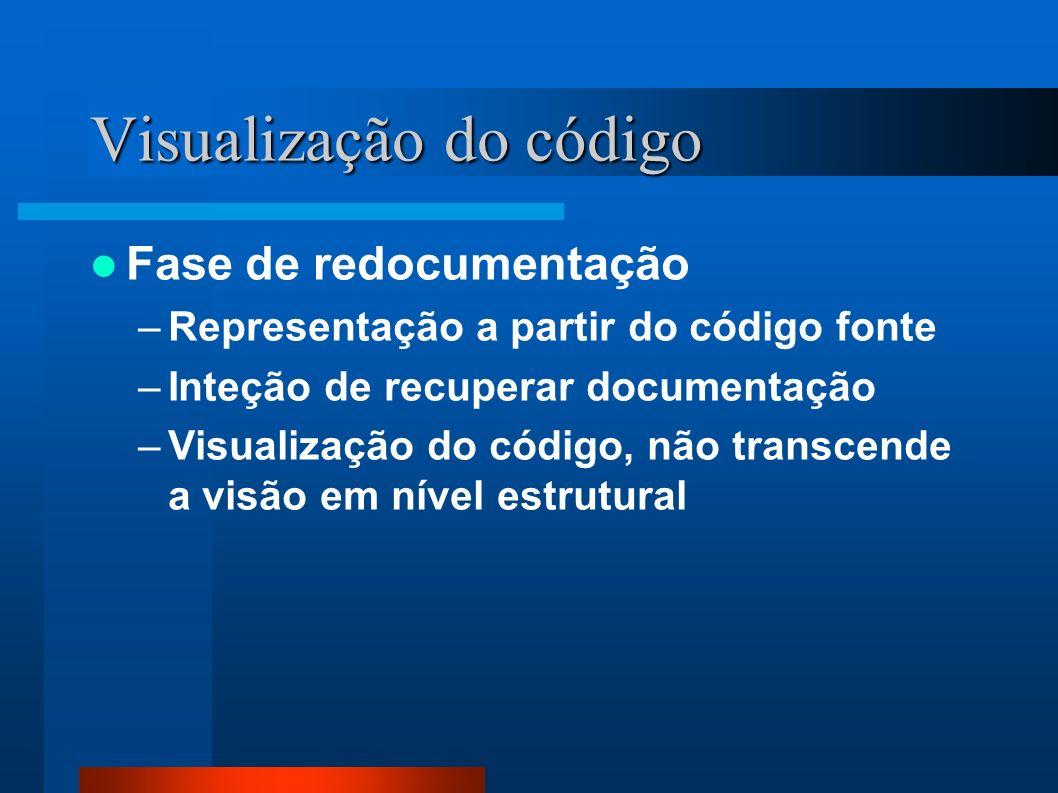 Visualização do código Fase de redocumentação –Representação a partir do código fonte –Inteção de recuperar documentação –Visualização do código, não