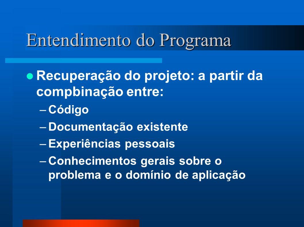 Entendimento do Programa Recuperação do projeto: a partir da compbinação entre: –Código –Documentação existente –Experiências pessoais –Conhecimentos