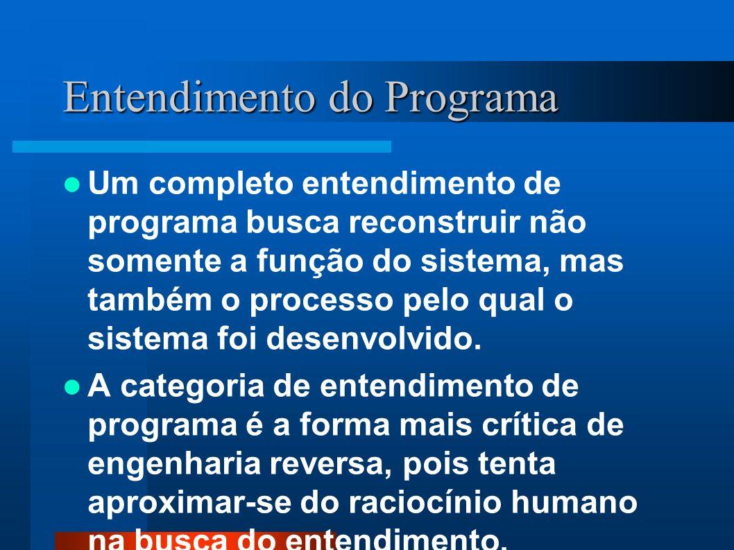 Entendimento do Programa Um completo entendimento de programa busca reconstruir não somente a função do sistema, mas também o processo pelo qual o sis