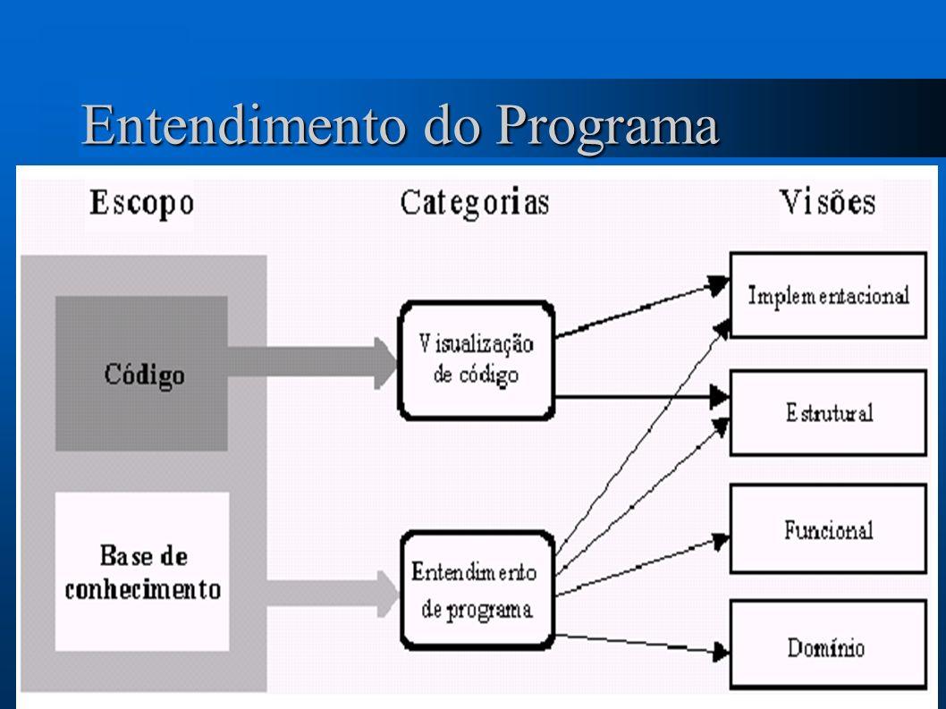Entendimento do Programa