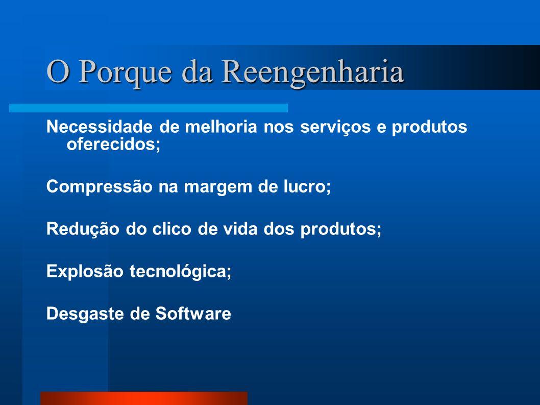 O Porque da Reengenharia Necessidade de melhoria nos serviços e produtos oferecidos; Compressão na margem de lucro; Redução do clico de vida dos produ