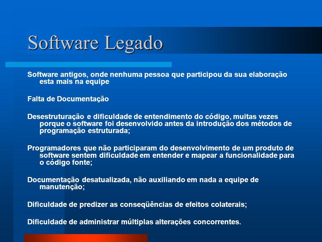 Software Legado Software antigos, onde nenhuma pessoa que participou da sua elaboração esta mais na equipe Falta de Documentação Desestruturação e dif