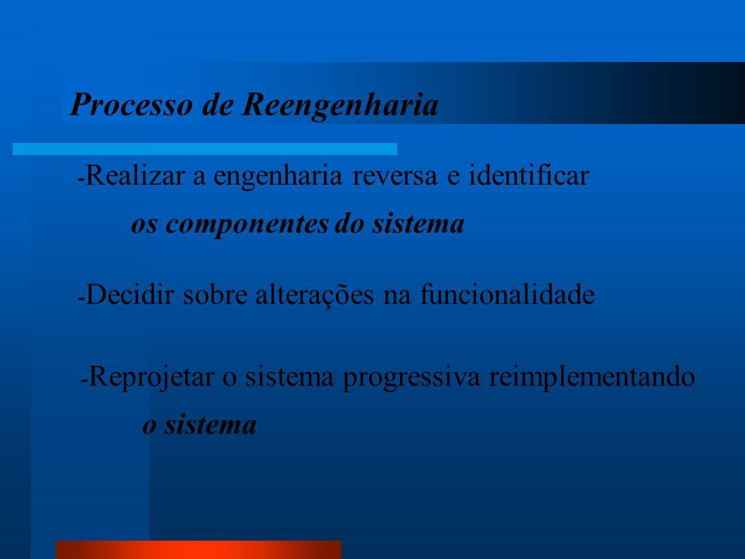Processo de Reengenharia - Realizar a engenharia reversa e identificar os componentes do sistema - Decidir sobre alterações na funcionalidade - Reproj