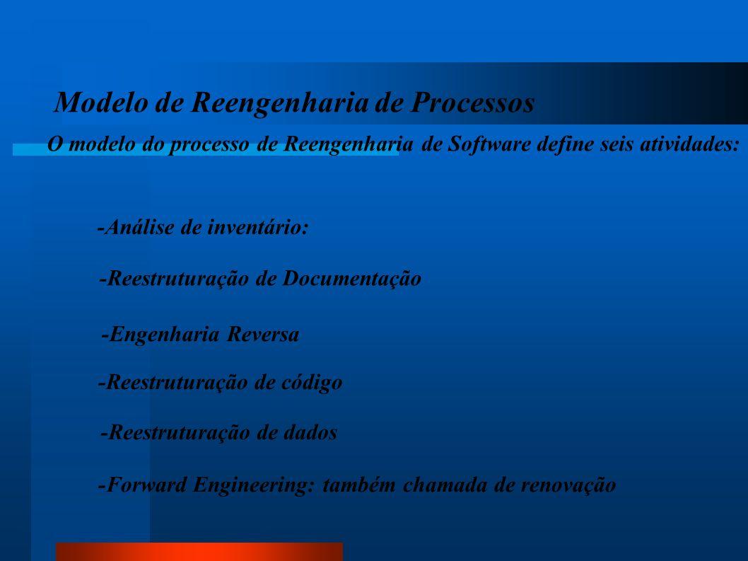 Modelo de Reengenharia de Processos O modelo do processo de Reengenharia de Software define seis atividades: -Análise de inventário: -Reestruturação d
