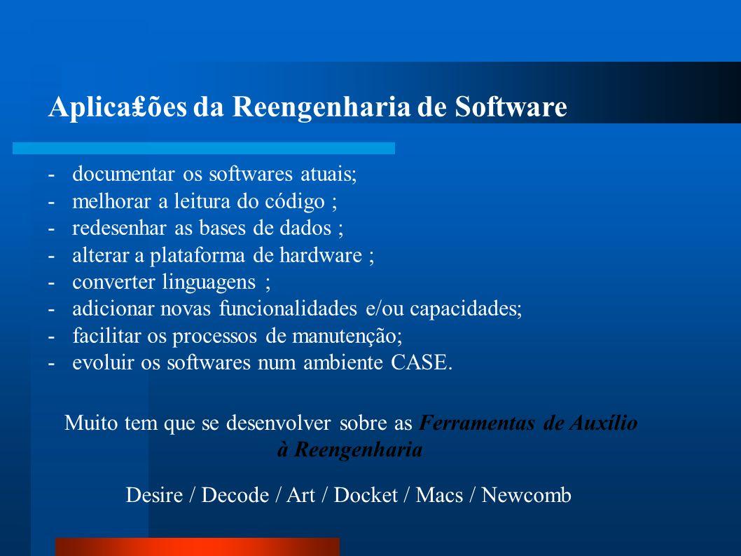 Aplicaões da Reengenharia de Software - documentar os softwares atuais; - melhorar a leitura do código ; - redesenhar as bases de dados ; - alterar a