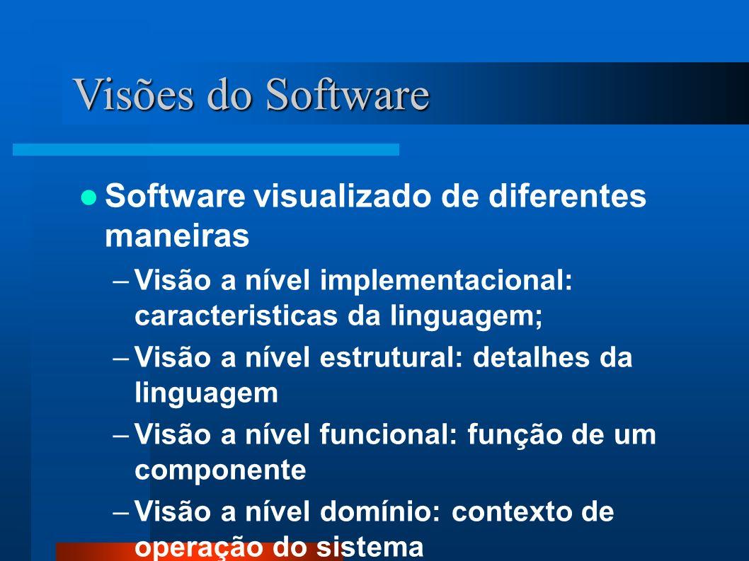Visões do Software Software visualizado de diferentes maneiras –Visão a nível implementacional: caracteristicas da linguagem; –Visão a nível estrutura