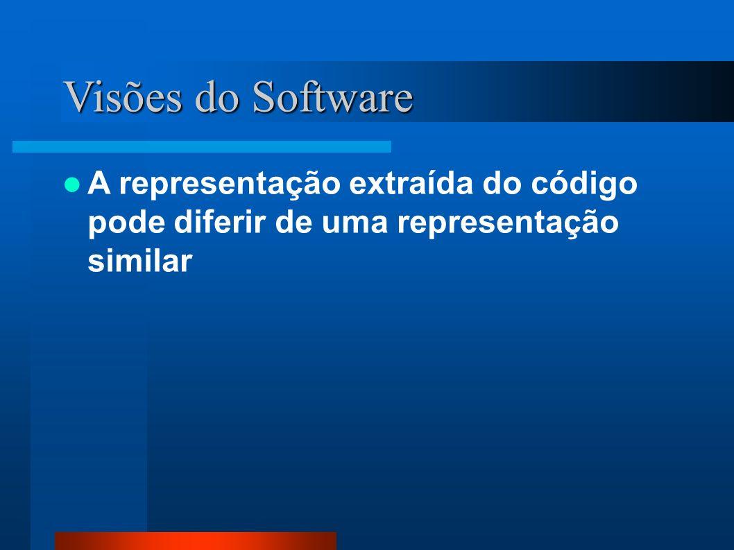 A representação extraída do código pode diferir de uma representação similar Visões do Software