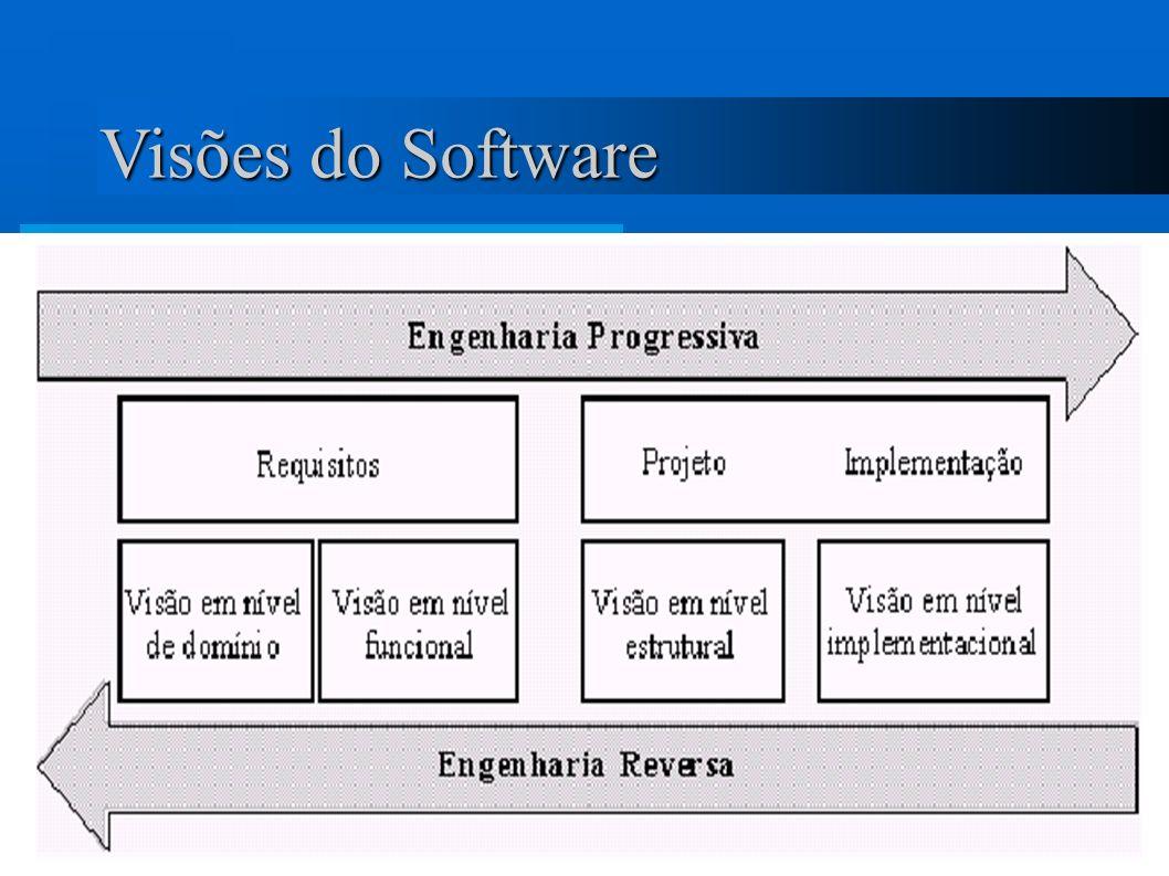 As vezes é nescessário acrescentar: –Informações do código –Informações provenientes de conhecimento humano