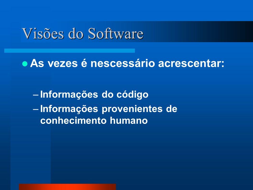 Categorias As categorias são divididas em: –Visualização do código –Entendimento do programa